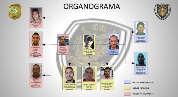 Piauiense morto em assalto à banco em Alagoas atuava na linha de frente da quadrilha